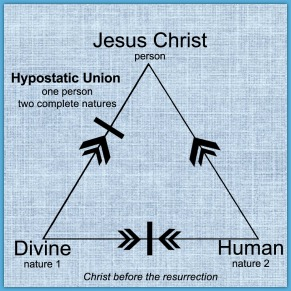 hypostatic-union-before-resurrection